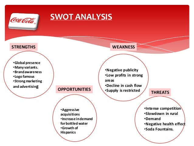 strength weaknesses coca cola Coca-cola swot analysis add remove this content was stolen from brainmasscom - view the original, and get the solution, here  strengths the coca-cola company touts some of the best known and best loved brands in the world (the coca cola company, 2013) it boast the largest market share of beverages in the world and has created a.