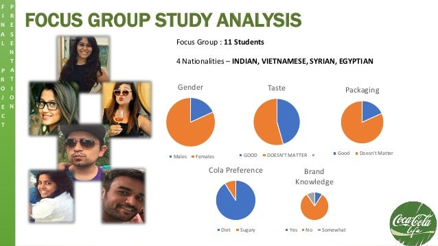 FOCUS GROUP STUDY ANALYSIS Focus Group : 11 Students 4 Nationalities – INDIAN, VIETNAMESE, SYRIAN, EGYPTIAN Gender Males F...
