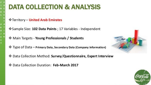 DATA COLLECTION & ANALYSIS Territory – United Arab Emirates Sample Size: 102 Data Points ; 17 Variables - Independent  ...
