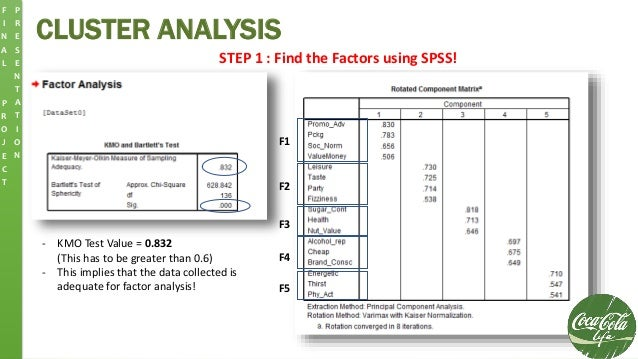 CLUSTER ANALYSIS F I N A L P R O J E C T P R E S E N T A T I O N STEP 1 : Find the Factors using SPSS! F1 F2 F3 F4 F5 - KM...