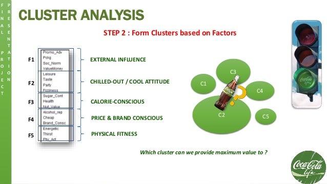 CLUSTER ANALYSIS F I N A L P R O J E C T P R E S E N T A T I O N STEP 2 : Form Clusters based on Factors F1 F2 F3 F4 F5 EX...