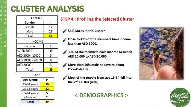 CLUSTER ANALYSIS F I N A L P R O J E C T P R E S E N T A T I O N STEP 4 : Profiling the Selected Cluster Gender # Female 1...