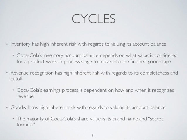 coca cola audit risk Use the riskmetrics risk assessment tool to help measure the financial risk of coca-cola company (the) (ko) stock compared to other stocks.