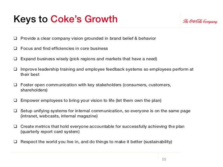 Essay Example: Coca Cola- a Detailed Case Study