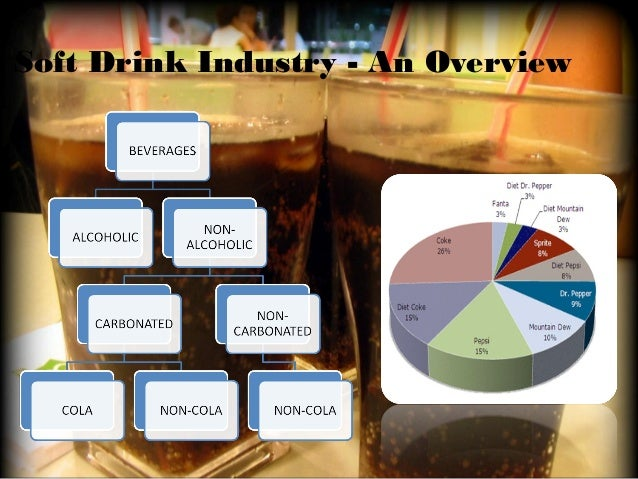 coca cola industry analysis Looking for the best pepsico inc swot analysis click here to find out pepsico's strengths much weaker brand awareness and market share in the world beverage market compared to coca-cola according to pepsico's financial report.