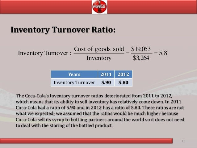 how to read account receivable ratio and inventory turnover ratio