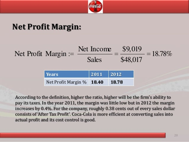 financial ratios and net profit margin