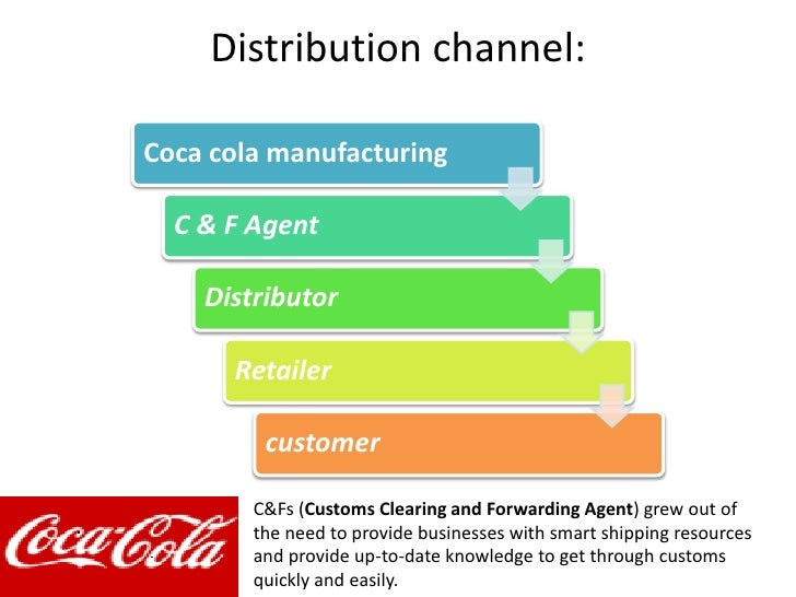 distribution channel of mcdonalds in philippines Product standardization and adaptation in international marketing: a case of mcdonalds i abstract companies marketing their products and/or services overseas are faced with the.
