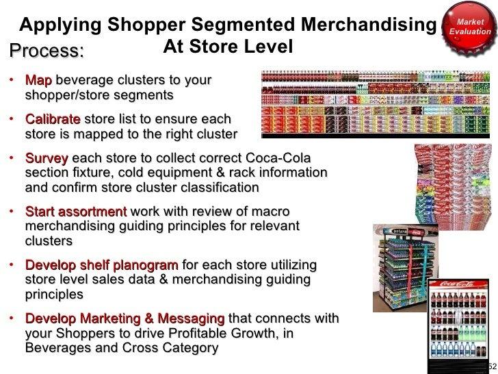 Applying Shopper Segmented Merchandising At Store Level <ul><li>Process: </li></ul><ul><li>Map  beverage clusters to your ...