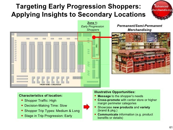 <ul><li>Illustrative Opportunities: </li></ul><ul><li>Message  to the shopper's needs </li></ul><ul><li>Cross-promote  wit...