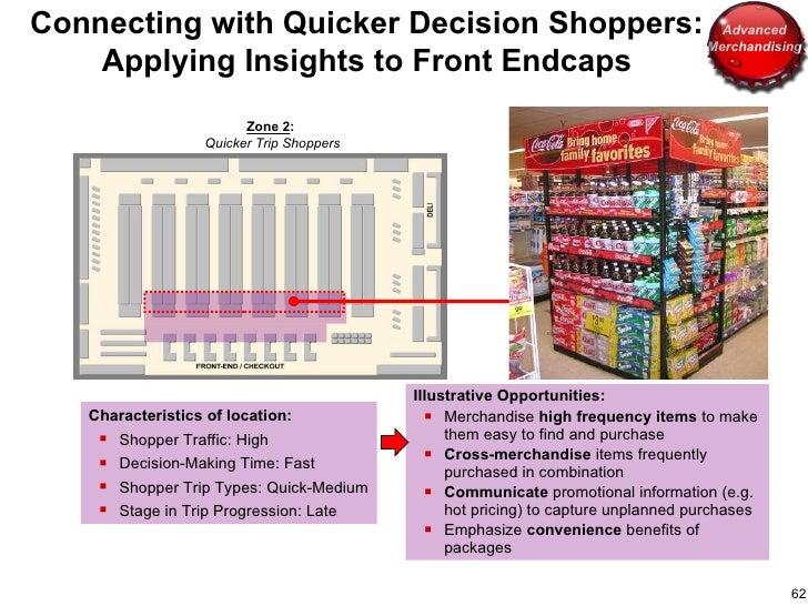 Zone 2 :  Quicker Trip Shoppers <ul><li>Characteristics of location: </li></ul><ul><ul><li>Shopper Traffic: High </li></ul...