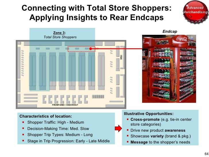 Zone 3 :  Total Store Shoppers <ul><li>Characteristics of location: </li></ul><ul><ul><li>Shopper Traffic: High - Medium <...