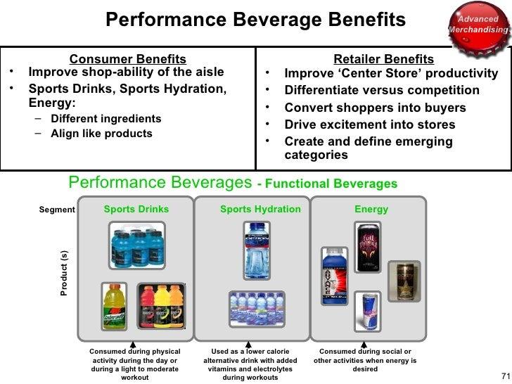 Performance Beverage Benefits Performance Beverages   - Functional Beverages Segment   Sports Drinks  Sports Hydration  En...
