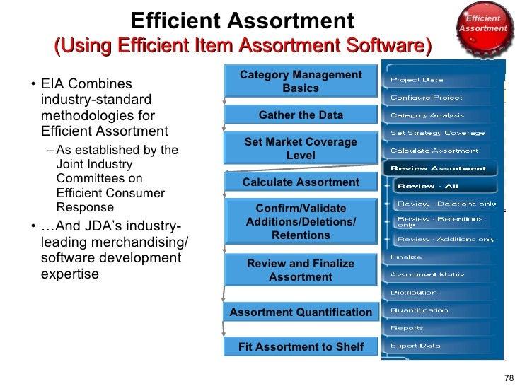 Efficient Assortment (Using Efficient Item Assortment Software) <ul><li>EIA Combines industry-standard methodologies for E...