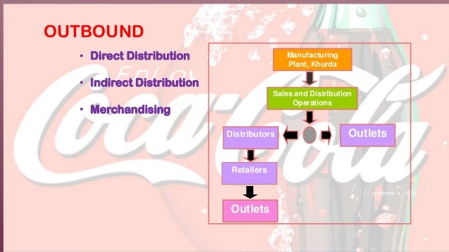 coca cola customers profitability analysis Coca- cola analysis - free download as in terms of profitability of the company the analysis below will concentrate hard to enter business like coca cola and.