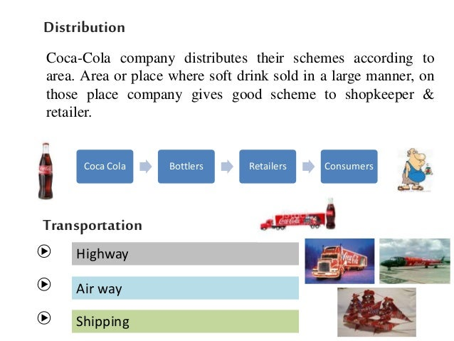 marketing information system of company coca cola We are able to create global reach with local focus because of the strength of the coca-cola system, which comprises our company and our brand marketing.