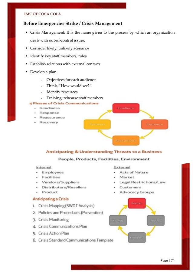 organizational development thesis
