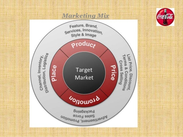the e marketing strategy of tesco marketing essay Tesco's marketing strategies and the uk consumer perceptions introductory background according to the report by solar navigator (2007) tesco was founded by jack cohen, who sold groceries in the markets of the london east end from 1919.