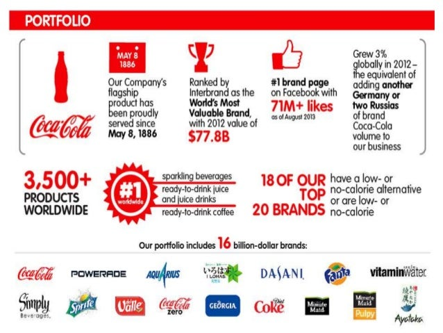 coca cola customer profile It's a simple promotion that could allow coke to build more rounded customer  profiles for its campaigns, with the beacons acting as a proxy to.