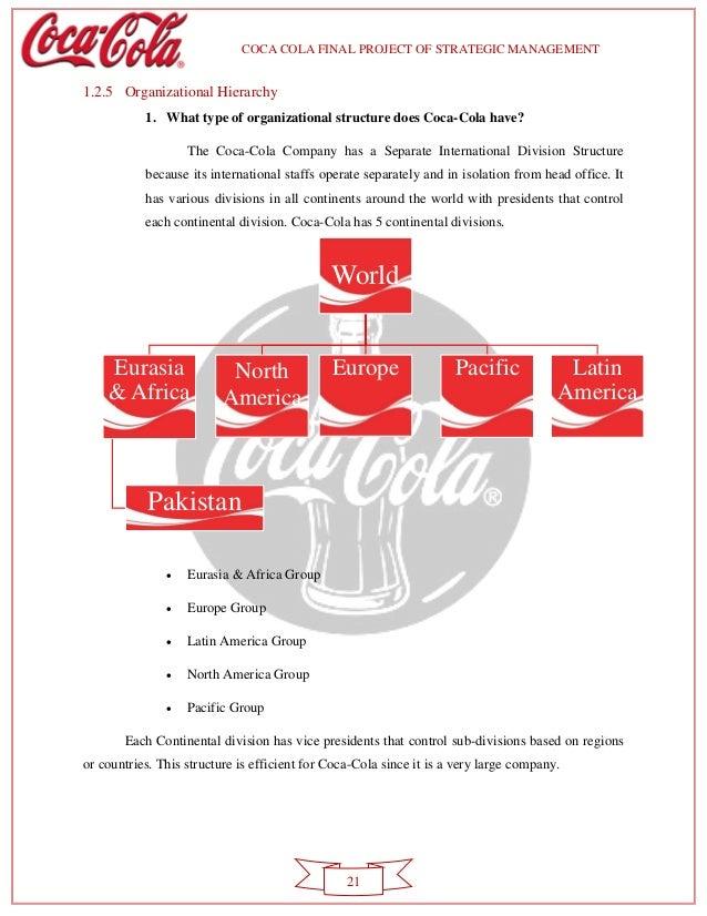 business strategy of coca cola company