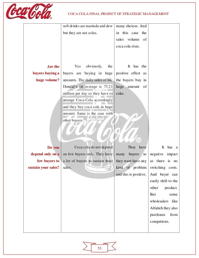 financial management analysis on coca cola company External factor evaluation matrix of coca-cola company strategic management coca-cola company efe porter five forces analysis of mark and spencer (m&s) classification of motives popular articles.