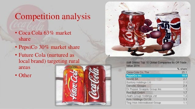coca cola entry mode in china Coca-cola steps up investment in vietnam coca-cola's market share of carbonated soft drinks is 52 percent in china, the company plans to.