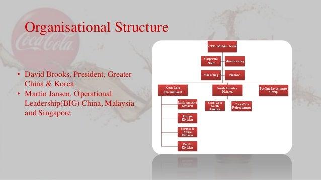Coca Cola In China on Pepsico Organizational Structure Chart