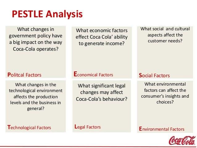 environmental scanning of coca cola
