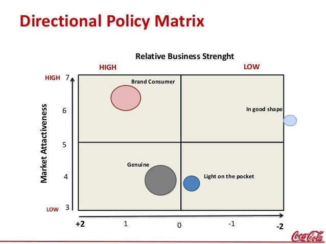 Directional policy matrix essay