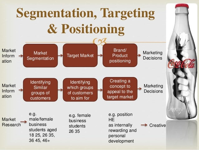 segmentation targeting and positioning of coca cola Coca-cola has abandoned its one brand strategy and opted for an expensive diet advertising brand positioning targeting & segmentation targeting.