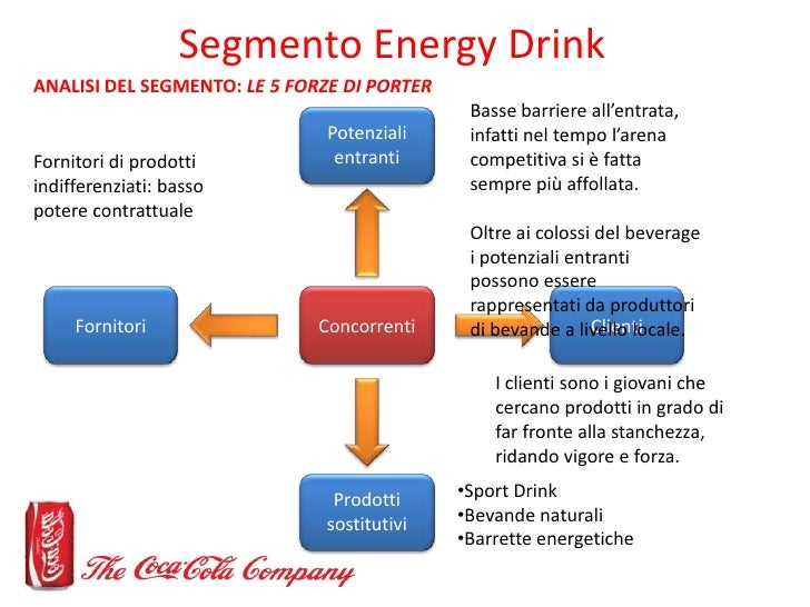 coca cola competitive analysis Project report on coca-cola company submitted by: muthu kumaran  on coca-cola company submitted by: muthu  perform competitive analysis between coca-cola.