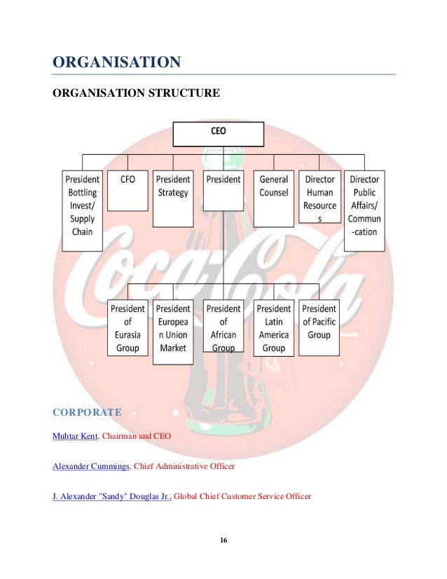 coca cola company hierarchy structure Professor bartow elmore talks about the history of the coca-cola company this  interview took place at the organization of american.
