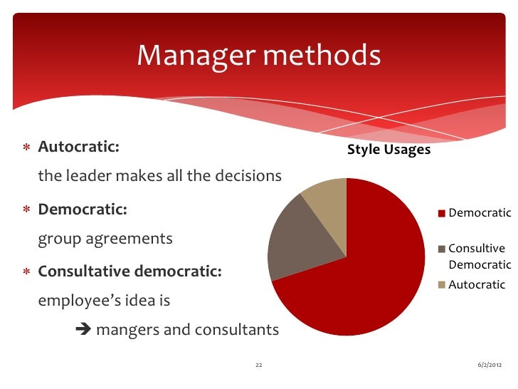 Management Styles at Coca-Cola