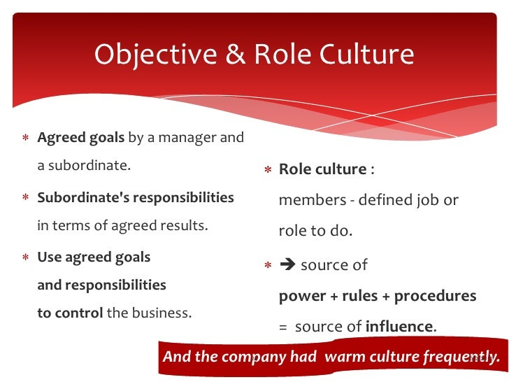 coca cola goals and objectives Introducing the ogsm model framework a practical tool for linking business or digital vision with goals, objectives,  businesses as coca cola and mars and of.