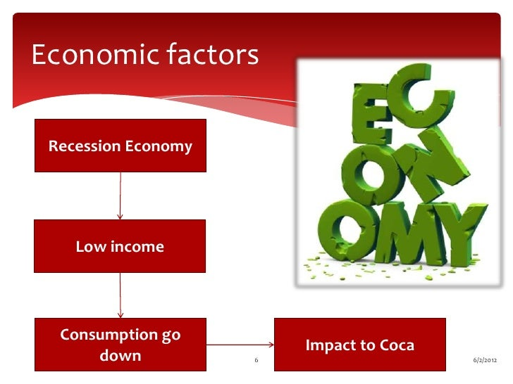 coca cola economic conditions The strong dollar hit coca-cola's overseas operations and muhtar kent, chief  executive, highlighted the difficult economic conditions that it and.