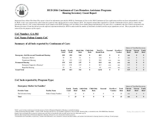 HUD 2016 Continuum of Care Homeless Assistance Programs Housing Inventory Count Report Important Notes About This Data:Thi...