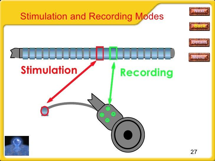 Stimulation and Recording Modes Details Next Menu Back Stimulation Recording