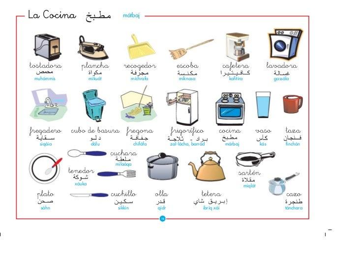 Cocina for 10 objetos en ingles del salon de clases