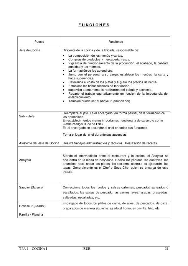 Cocina1 1 for Ayudante de cocina funciones