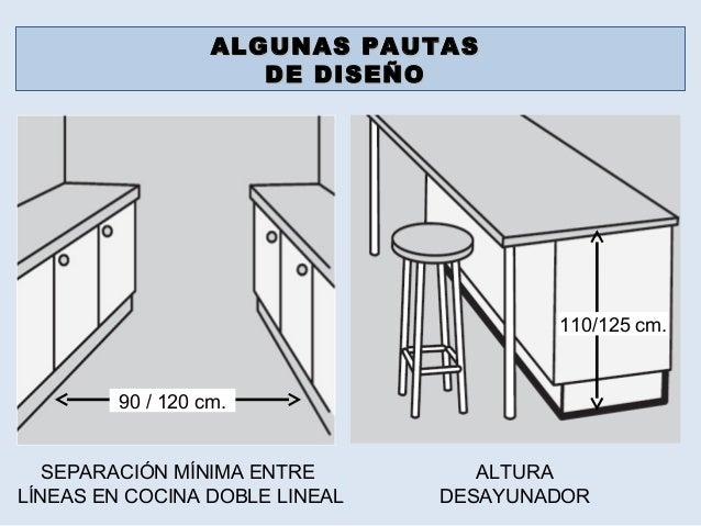 Cocina 2012 for Altura barra cocina