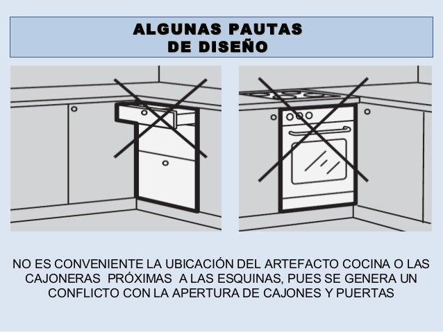 Cocina 2012 - Cajoneras de cocina ...