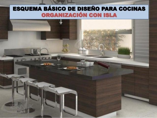 Cocina 2014 for Medidas isla cocina
