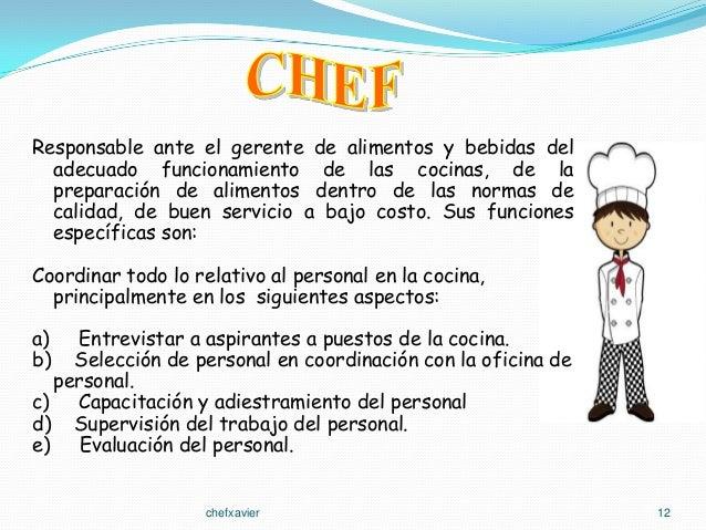 Cocina basica for Normas de higiene personal en la cocina