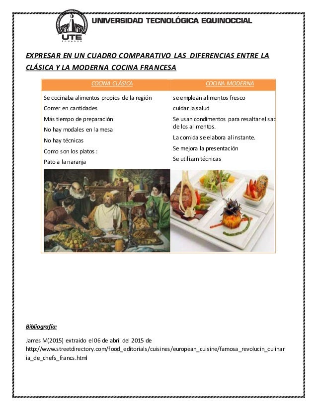 Cocina clasica y moderna for Clasica y moderna entradas