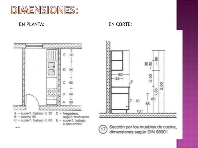 Dimensiones Muebles De Cocina Latest Medidas De Estndar Of ...