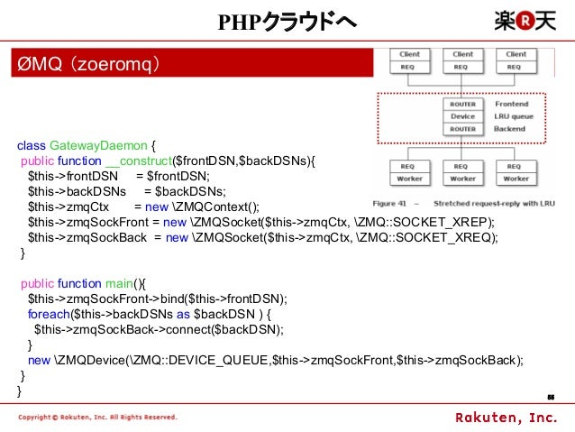 PHPクラウドへØMQ (zoeromq)class GatewayDaemon { public function __construct($frontDSN,$backDSNs){   $this->frontDSN = $frontDSN...