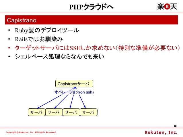 PHPクラウドへCapistrano•   Ruby製のデプロイツール•   Railsではお馴染み•   ターゲットサーバにはSSHしか求めない(特別な準備が必要ない)•   シェルベース処理ならなんでも来い               Ca...