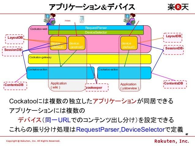アプリケーション&デバイス                                                                                            /wiki            ...