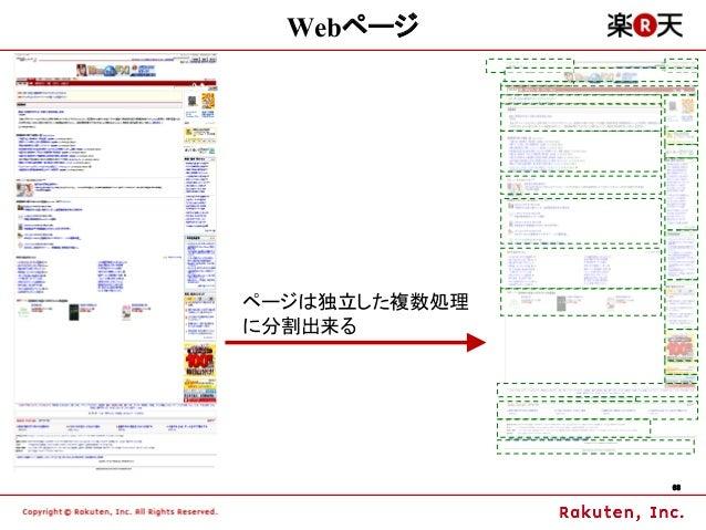 Webページページは独立した複数処理に分割出来る               68