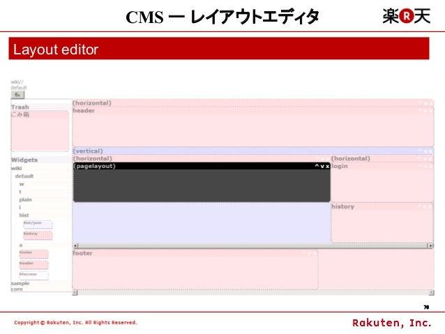 CMS ー レイアウトエディタLayout editor                                  76